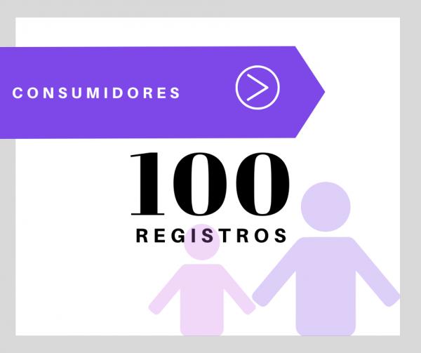 100 Listados de Conusmidores