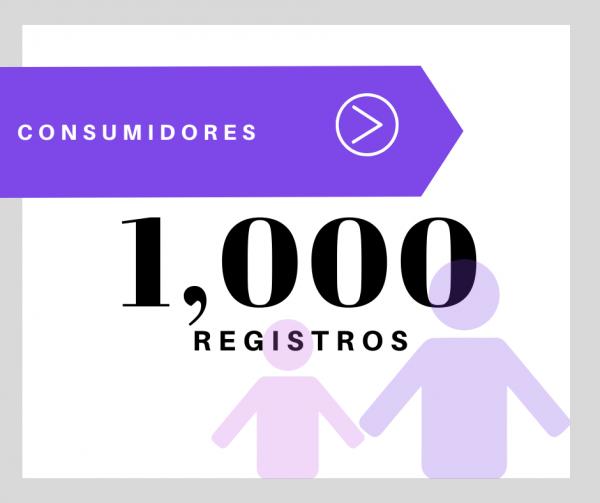 Listas Telefonicas Hispanos en EEUU2
