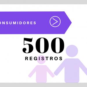 500 Registros Consumidores USA